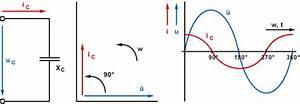Kondensator Berechnen Wechselstrom : kapazitiver blindwiderstand kondensator an wechselspannung ~ Themetempest.com Abrechnung