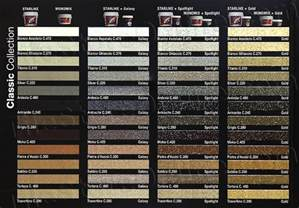 mapei grout color chart quotes