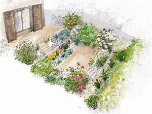 comment creer un jardin sur une pentele paysagiste With comment creer un jardin paysager