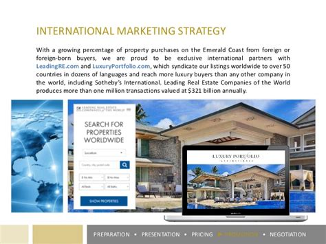 luxury real estate listing