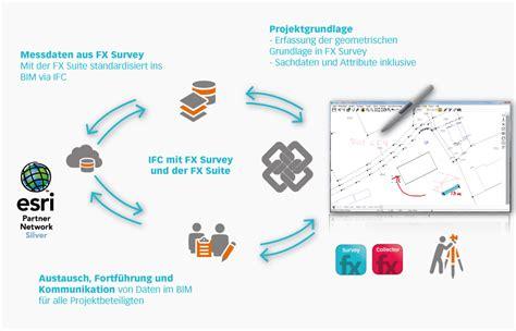 Ifc Der Offene Standard Fuer Bim Modelle by Ifc Und Bim Mit Fx Survey Und Der Fx Suite Frox Die It