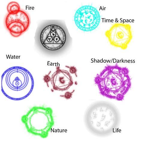 magic Symbols by ShadowWoman13 on DeviantArt