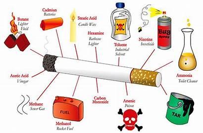 Smoke Tobacco Nigeria Ng Control Law Chemicals