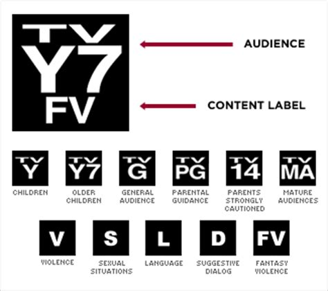 tv parental guidelines rating system wiki fandom