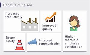 Kaizen  The Ultimate Guide To Continuous Improvement