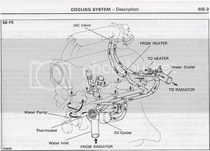 Technical Car Experts Answers Everything You Need  Cooling