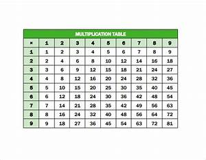 Print Times Table Chart Free 14 Sample Multiplication Table In Pdf Ms Word