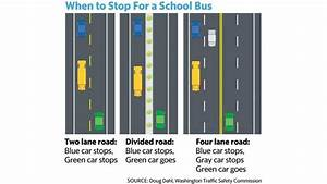 Road Rules  When To Stop  And Not Stop  For A School Bus