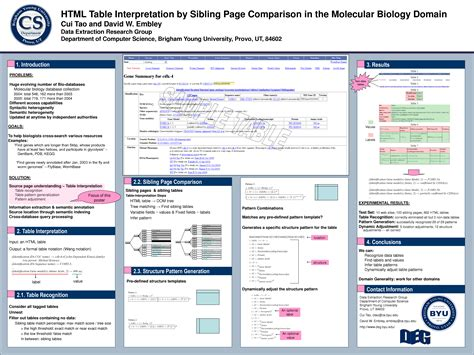 poster samples poster presentation template lisamaurodesign