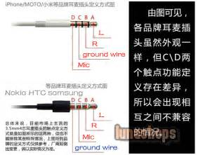 3 5 mm to xlr wiring diagram 3 image wiring diagram similiar 3 5mm 4 pin wiring keywords on 3 5 mm to xlr wiring diagram