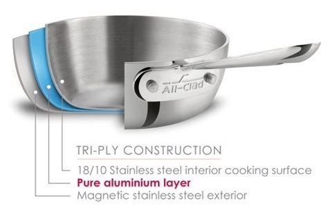 guide    induction cookware reviews
