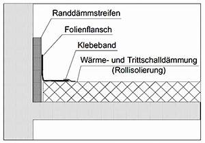 Estrichaufbau Mit Fußbodenheizung : fu bodenheizung verlegen hier wird es erkl rt ~ Michelbontemps.com Haus und Dekorationen