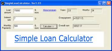 Estimate Home Loan Payments by Car Loan Calculator