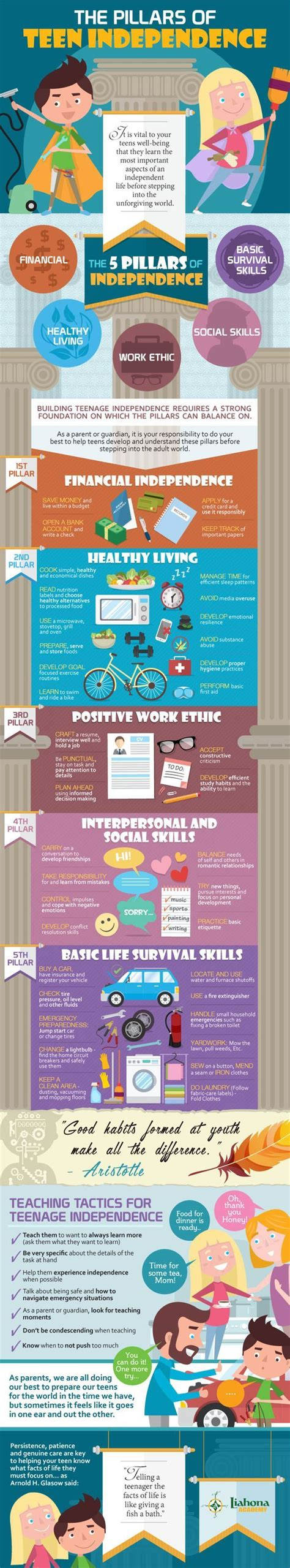 Teen Independence And Its 5 Pillars Infographic