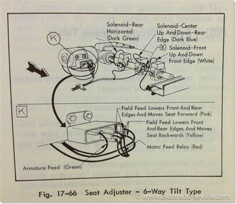 1959 Cadillac Power Seat Wiring Diagram by Diagnosis Chart Geralds 1958 Cadillac Eldorado Seville