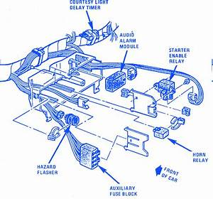 Chevrolet Corvette 1984 Electrical Circuit Wiring Diagram