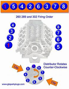 Firing Order And Headers