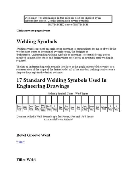 WELD SYM | Welding | Technology