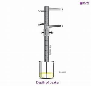 To Measure Internal Diameter And Depth Of A Beaker Using