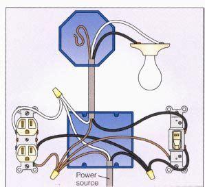 electricite bricolage cablage electrique shema