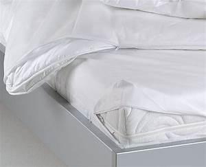 Matratzen Härtegrad 5 : matratzen h rtegrad 3 mittelweich oder doch nicht belama hilft ~ Watch28wear.com Haus und Dekorationen