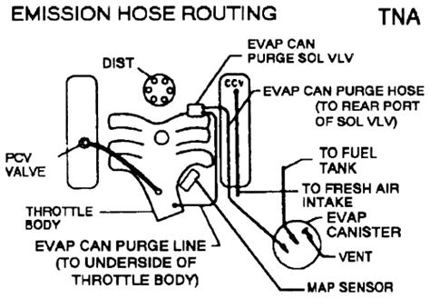 Vacuum Diagram Blazer Forum Chevy Forums