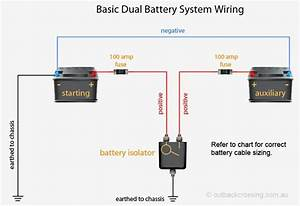 Dual Battery Wiring
