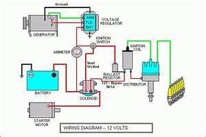 Fordson Dexta 12 Volt Wiring Diagram