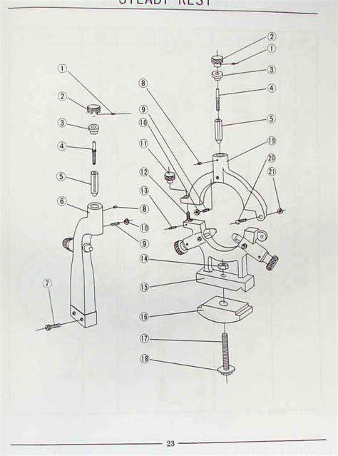 metal lathe       manual jetencogrizzly