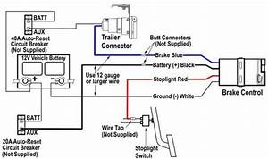 I Want To Install A Brake Controller On My 2005 Ram 1500