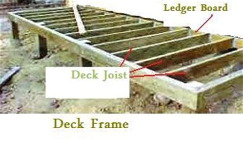 deck floor joist sizes and spacing
