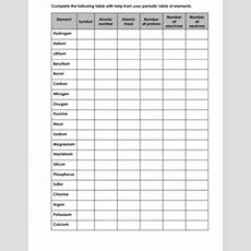 Science  Matter Periodic Table Worksheet With Key By Always Academic