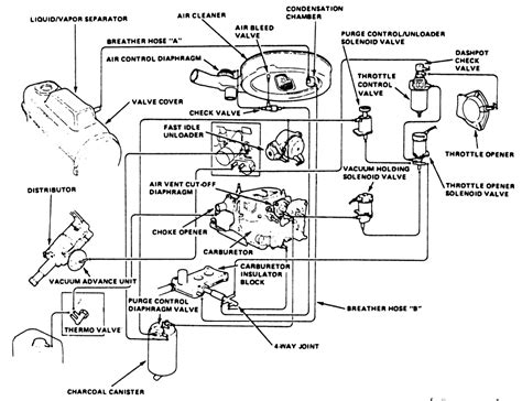 Repair Guides Vacuum Diagrams
