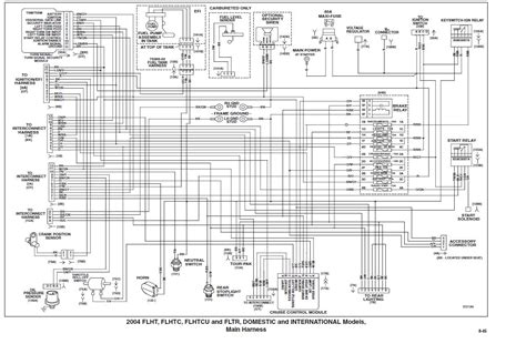 02 Road King Wiring Diagram by I A 04 Flhtcui Last Time Out My Left Rear Turn