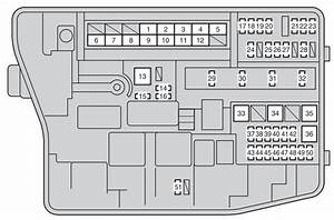 Toyota Avensis  From 2011 - Fuse Box Diagram