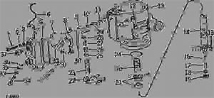 John Deere 2020 Injector Pump Timing