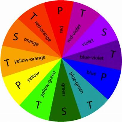Wheel Colour Secondary Tertiary Primary Chart Complementary