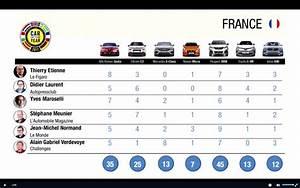 Argus Automobile 2017 Gratuit : voiture de l 39 ann e 2017 victoire du suv peugeot 3008 ii photo 3 l 39 argus ~ Gottalentnigeria.com Avis de Voitures