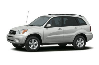 toyota rav color options carsdirect