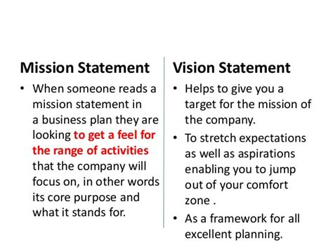 mission statement vision statement and aim