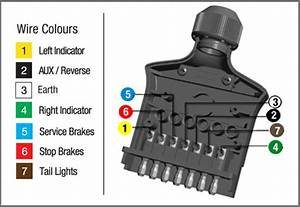 How To Wire Up A 7 Pin Trailer Plug Or Socket  U2013 Kt Blog