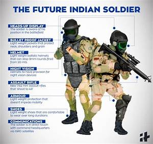 final, 9, indian, army, future, uniform, and, equipment