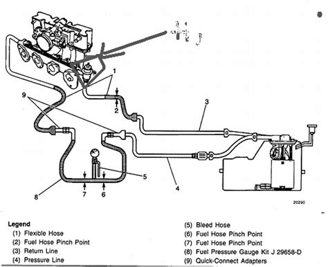 95 F150 Fuel System Diagram by Chevrolet S 10 Questions Where Is The Fuel Pressure