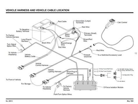 Fisher Plow Wiring Schematic by Snow Plow Solenoid Wiring Diagram