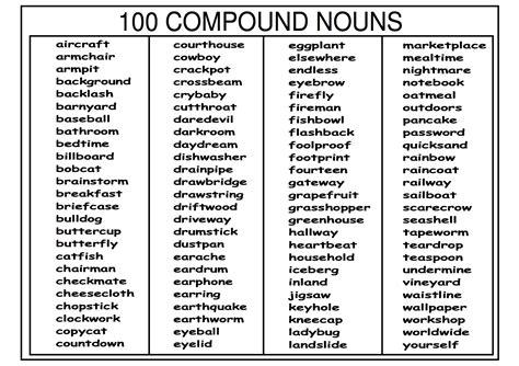 compound nouns worksheet abitlikethis