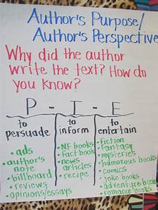 Mrs. Robinson's Classroom Blog: Author's Purpose
