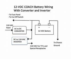 Rv Inverters And Converters  How They Keep Your Camper