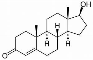 Testosterone  Medication