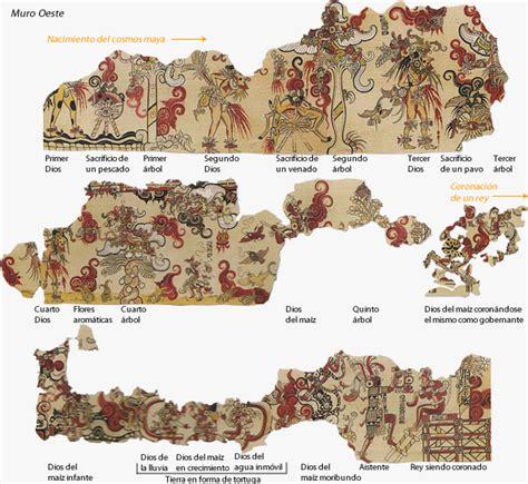 los murales mayas de san bartolo guatemala