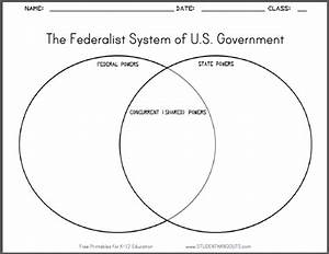 Federalist System Venn Diagram Worksheet